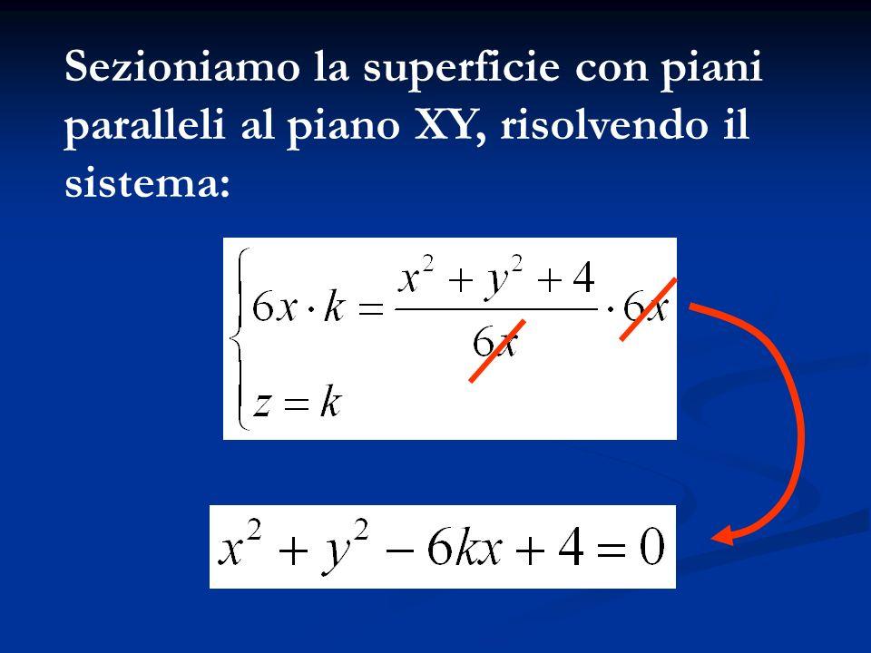 Sezioniamo la superficie con piani paralleli al piano XY, risolvendo il sistema: