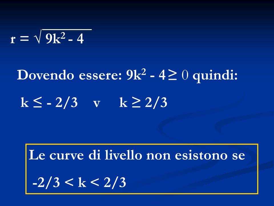 r = √ 9k2 - 4 Dovendo essere: 9k2 - 4 ≥ 0 quindi: k ≤ - 2/3 v k ≥ 2/3. Le curve di livello non esistono se.