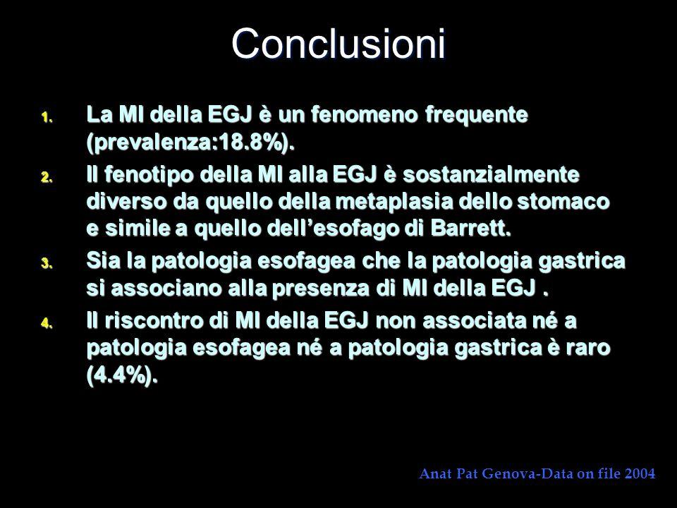 Conclusioni La MI della EGJ è un fenomeno frequente (prevalenza:18.8%).