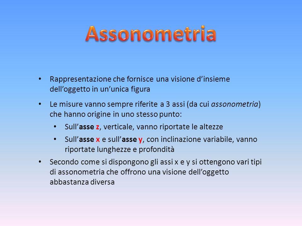 Assonometria Rappresentazione che fornisce una visione d'insieme dell'oggetto in un'unica figura.