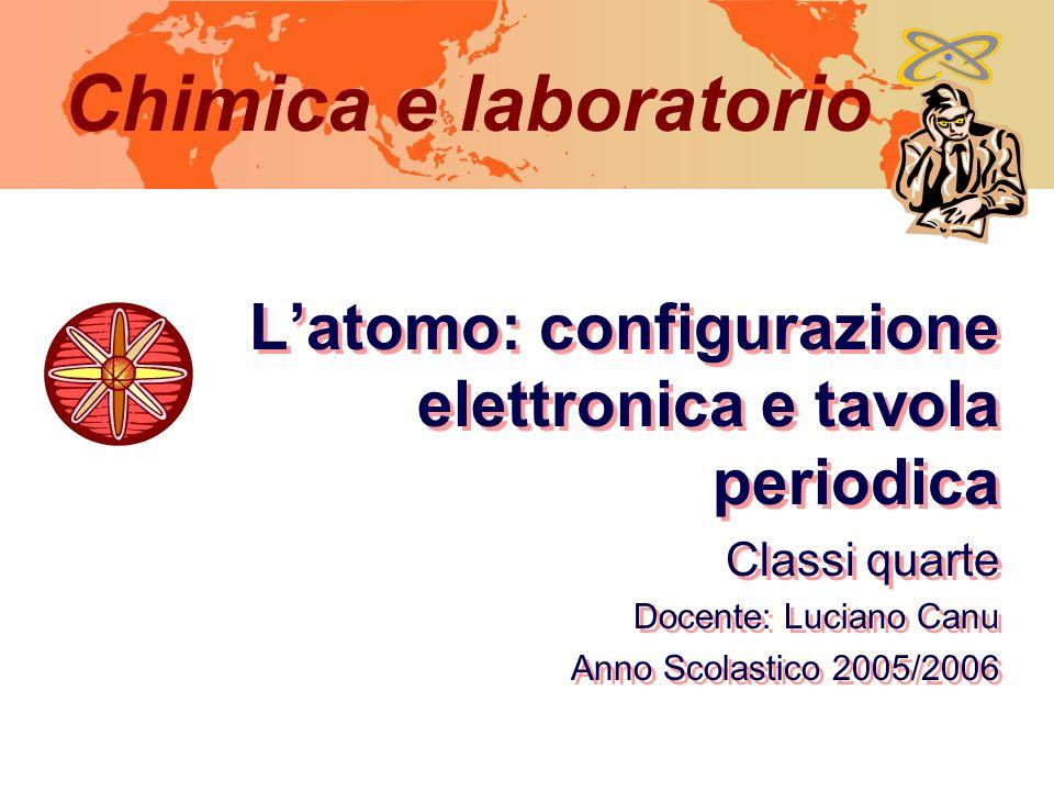 Chimica e laboratorio L'atomo: configurazione elettronica e tavola periodica. Classi quarte. Docente: Luciano Canu.