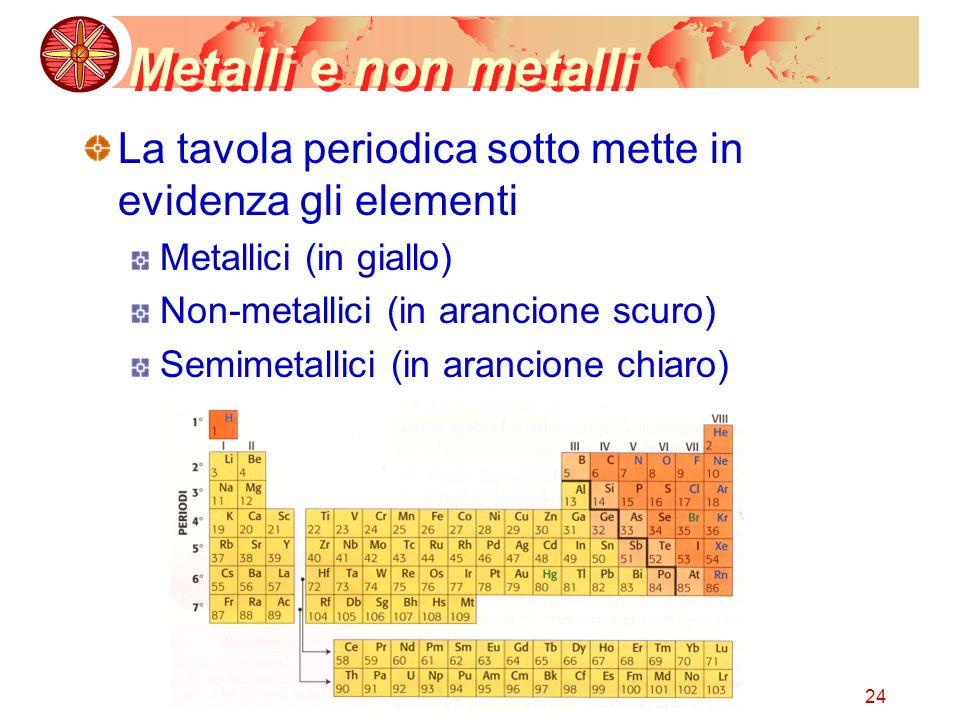 Metalli e non metalli La tavola periodica sotto mette in evidenza gli elementi. Metallici (in giallo)