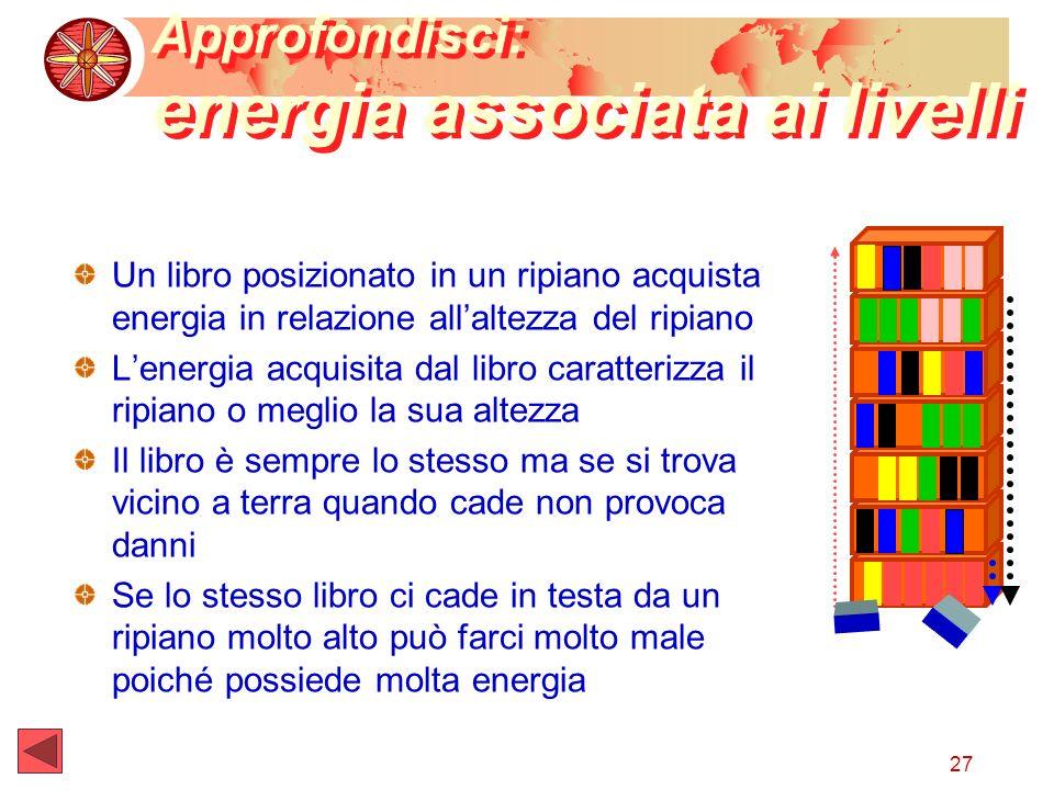 Approfondisci: energia associata ai livelli