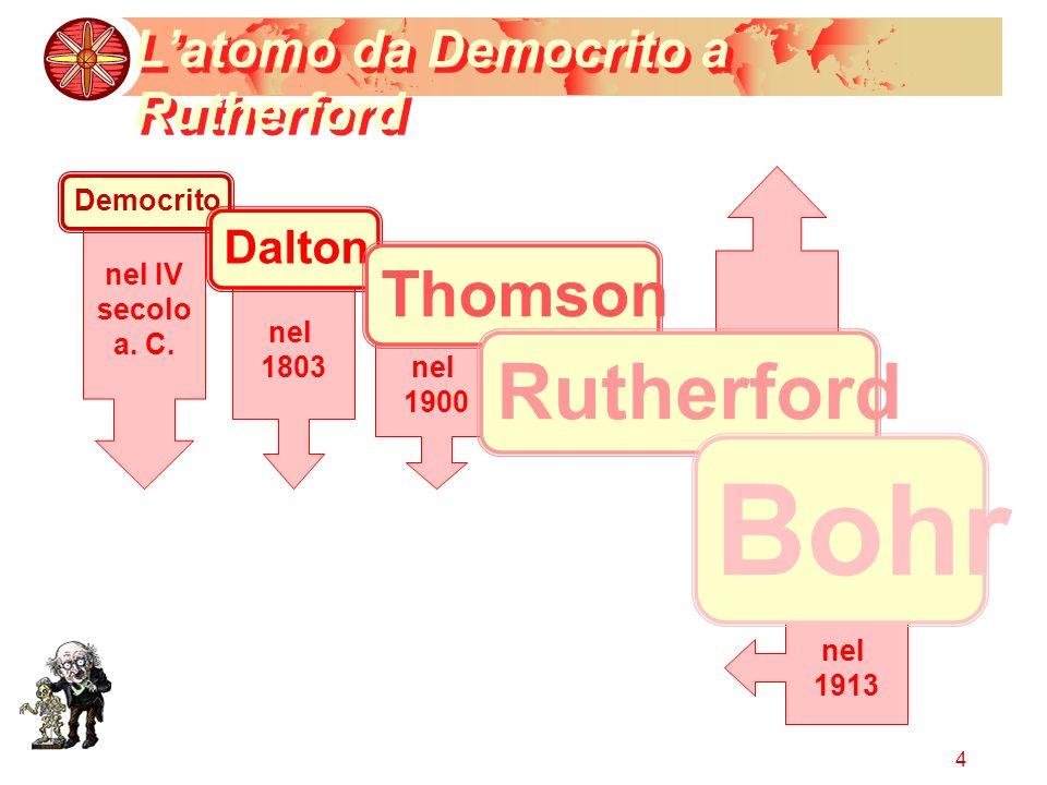 L'atomo da Democrito a Rutherford