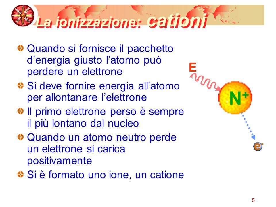 La ionizzazione: cationi