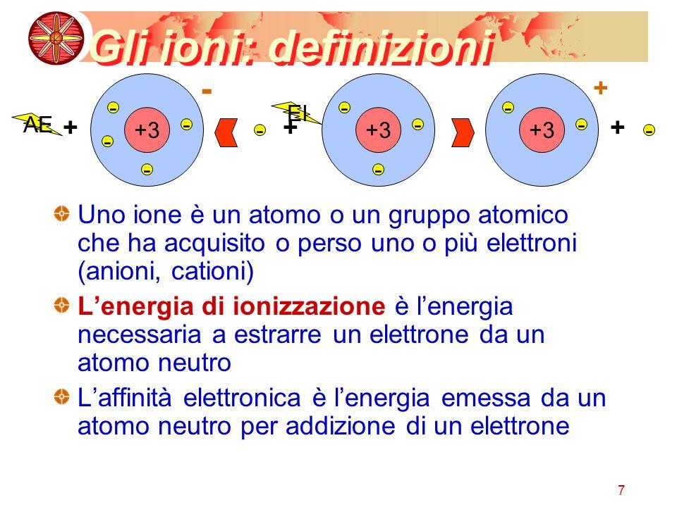 Gli ioni: definizioni + + + +
