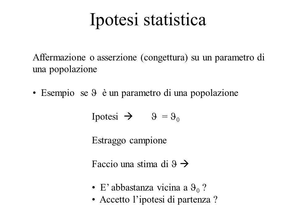 Ipotesi statistica Affermazione o asserzione (congettura) su un parametro di una popolazione.