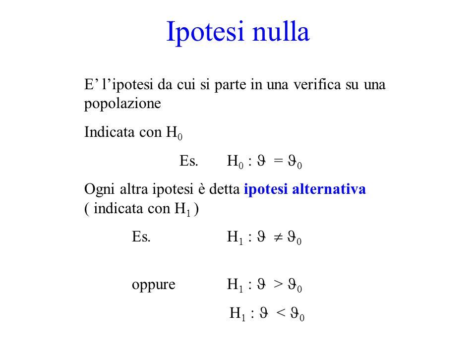 Ipotesi nulla E' l'ipotesi da cui si parte in una verifica su una popolazione. Indicata con H0. Es. H0 : J = J0.