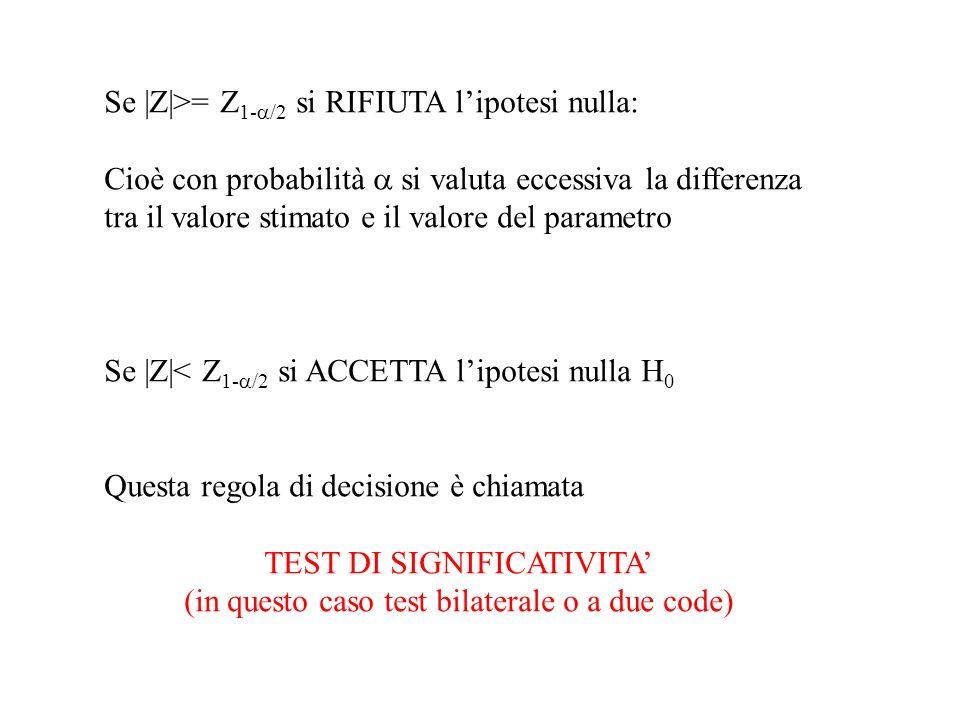 Se |Z|>= Z1-a/2 si RIFIUTA l'ipotesi nulla: