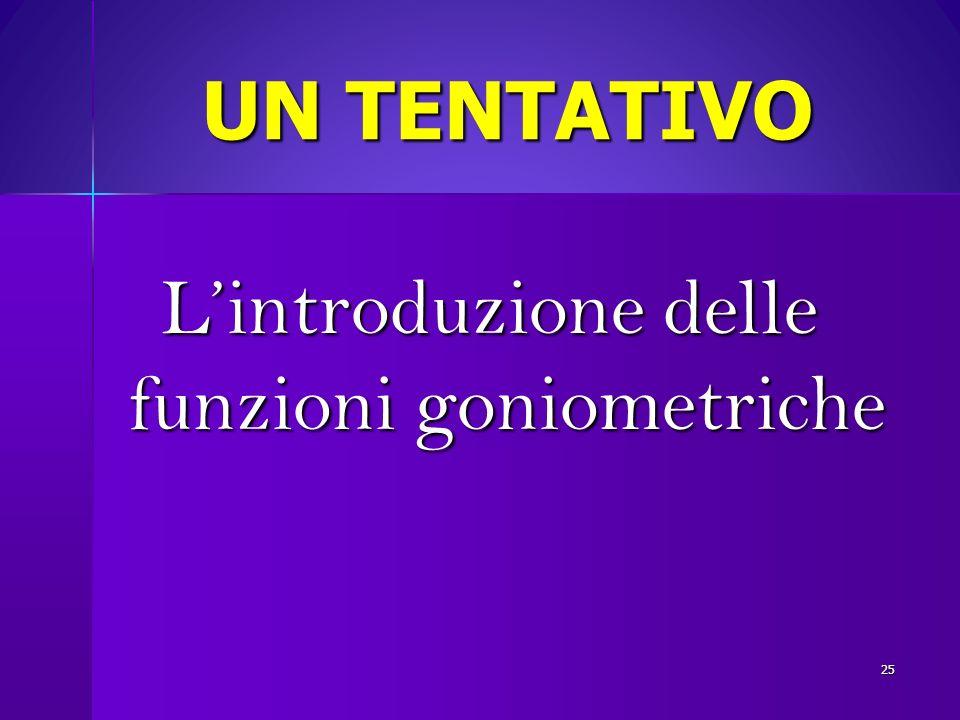 L'introduzione delle funzioni goniometriche