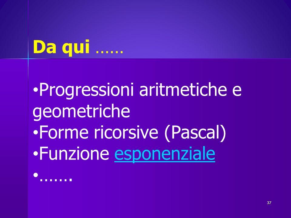 Da qui …… Progressioni aritmetiche e geometriche Forme ricorsive (Pascal) Funzione esponenziale …….