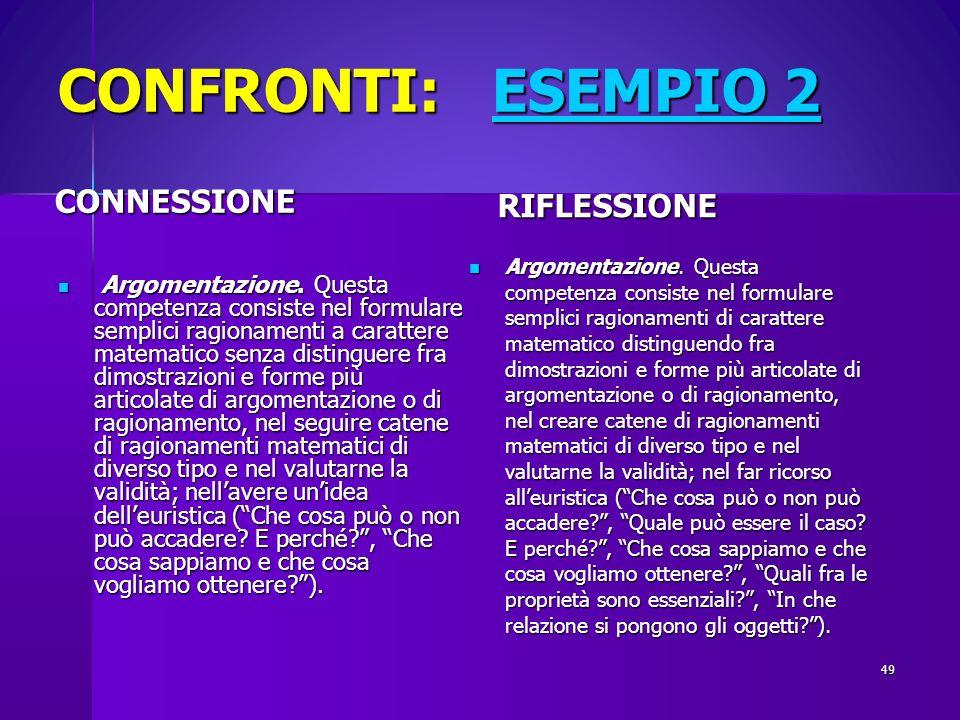 CONFRONTI: ESEMPIO 2 CONNESSIONE RIFLESSIONE