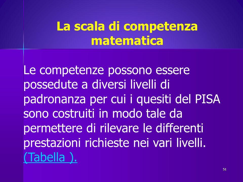 La scala di competenza matematica