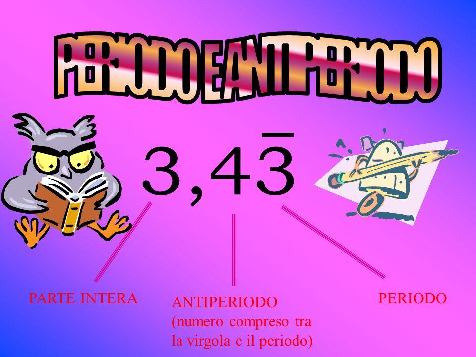 3,43 Periodo e antiperiodo PERIODO E ANTIPERIODO PARTE INTERA PERIODO