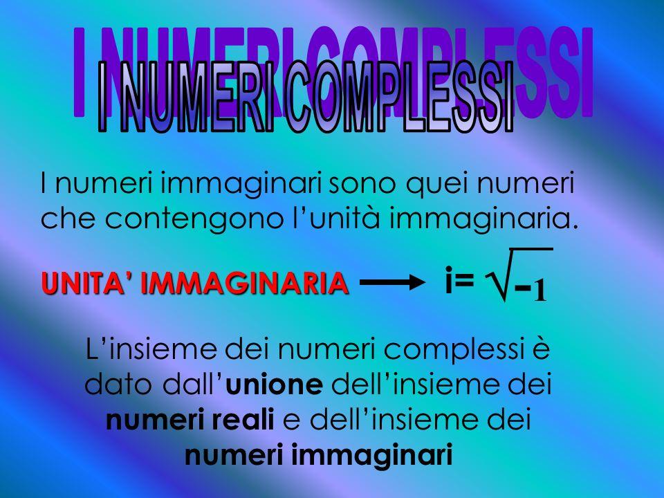 -1 Complessi I NUMERI COMPLESSI