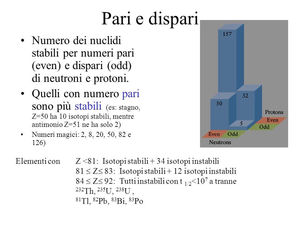Pari e dispari Numero dei nuclidi stabili per numeri pari (even) e dispari (odd) di neutroni e protoni.