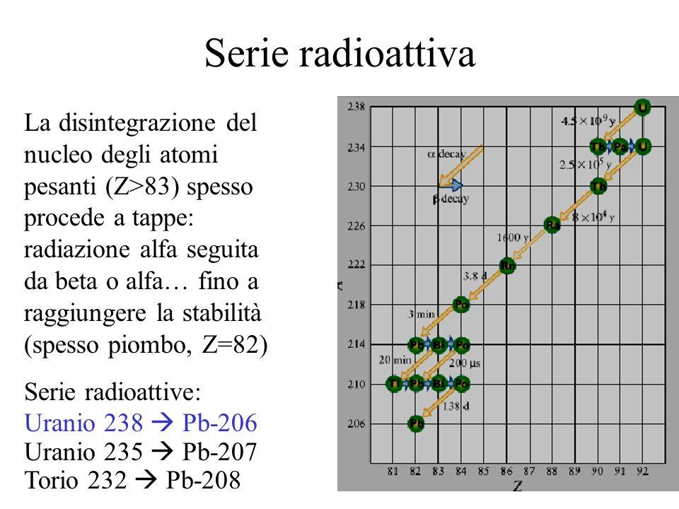 Serie radioattiva