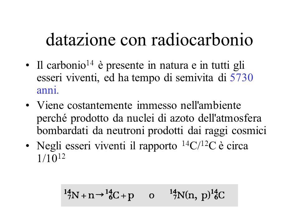 datazione con radiocarbonio