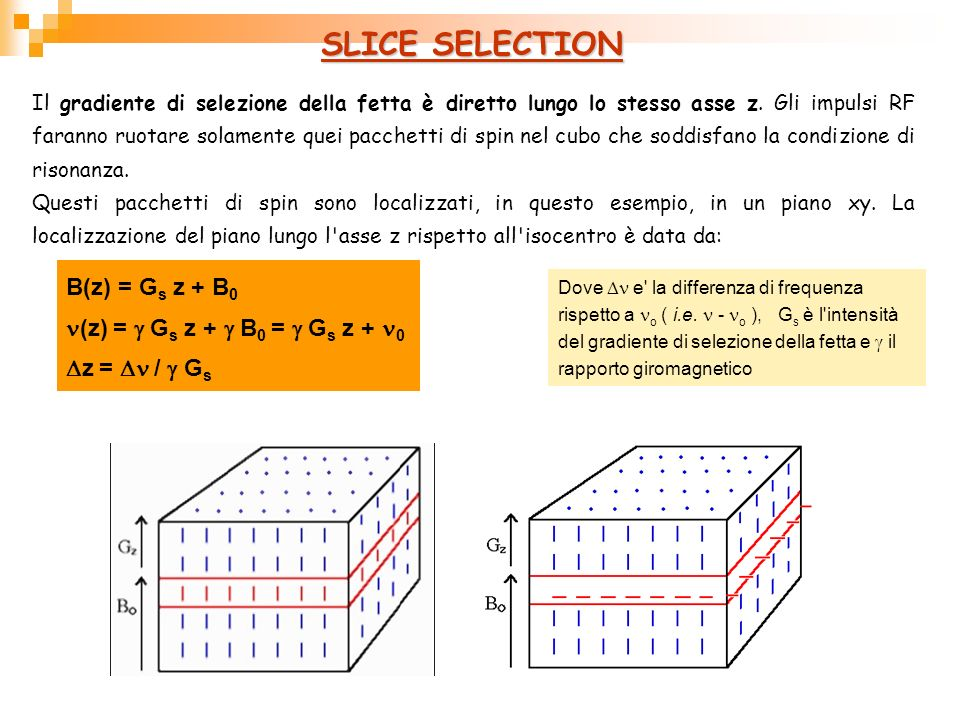 SLICE SELECTION B(z) = Gs z + B0 (z) =  Gs z +  B0 =  Gs z + 0
