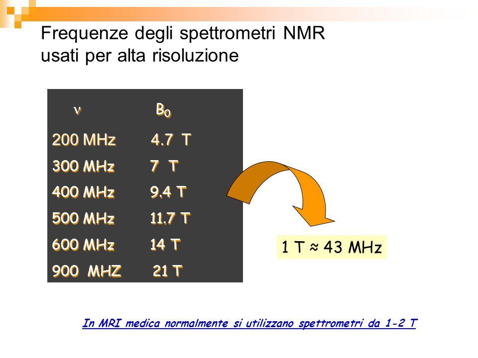  B0 Frequenze degli spettrometri NMR usati per alta risoluzione