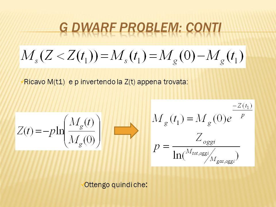 G dwarf problem: conti Ricavo M(t1) e p invertendo la Z(t) appena trovata: Ottengo quindi che: