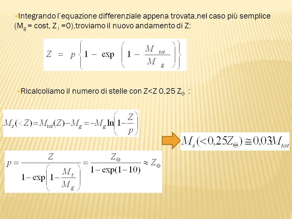 Integrando l'equazione differenziale appena trovata,nel caso più semplice (Mg = cost, Z i =0),troviamo il nuovo andamento di Z: