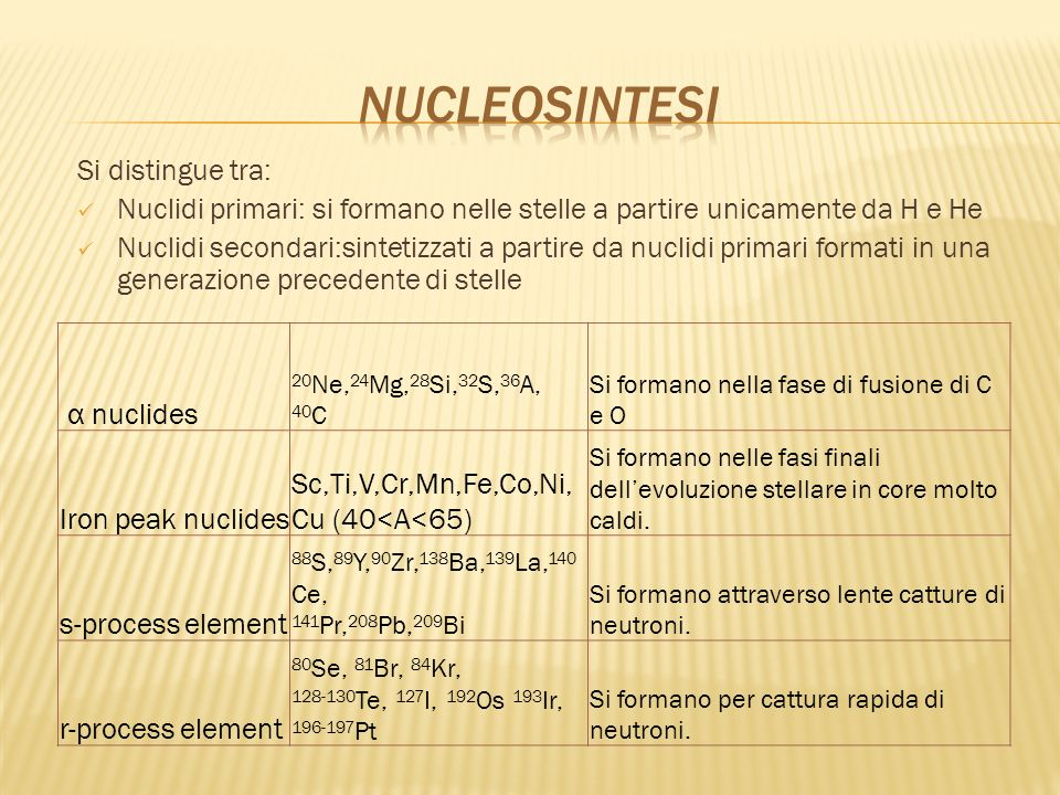 NUCLEOSINTESI Si distingue tra: