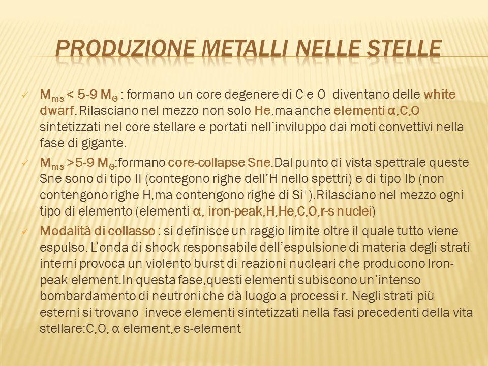 Produzione metalli nelle stelle