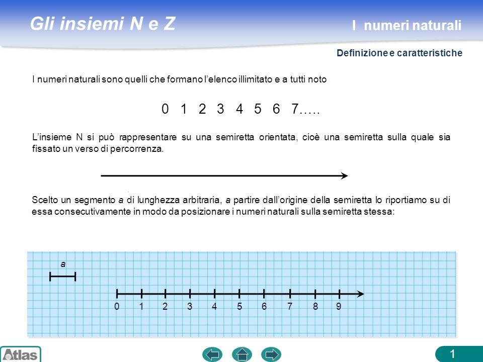 I numeri naturali 0 1 2 3 4 5 6 7….. Definizione e caratteristiche