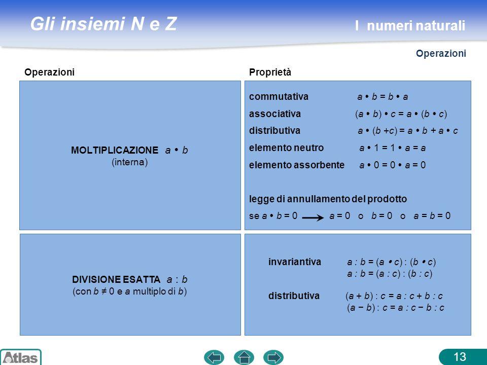 (con b ≠ 0 e a multiplo di b)