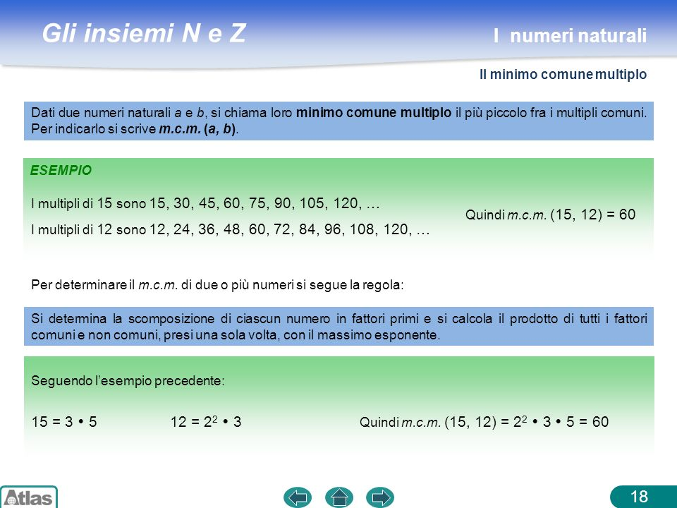 I numeri naturali 15 = 3  5 12 = 22  3 Il minimo comune multiplo