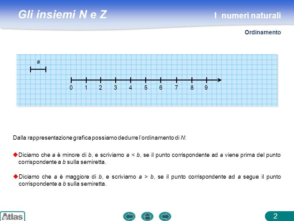 I numeri naturali Ordinamento a 1 2 3 4 5 6 7 8 9