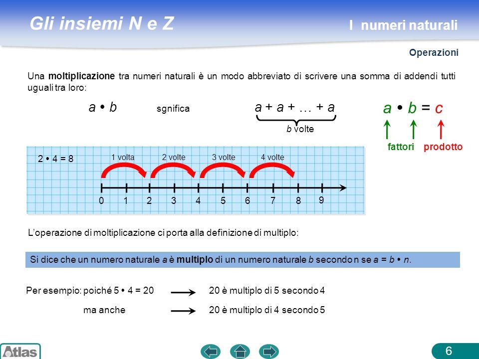 a  b = c I numeri naturali a  b sgnifica a + a + … + a Operazioni