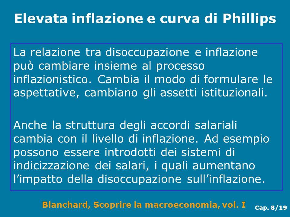 Elevata inflazione e curva di Phillips