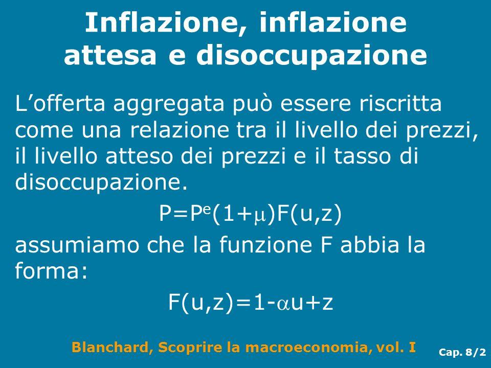 Inflazione, inflazione attesa e disoccupazione