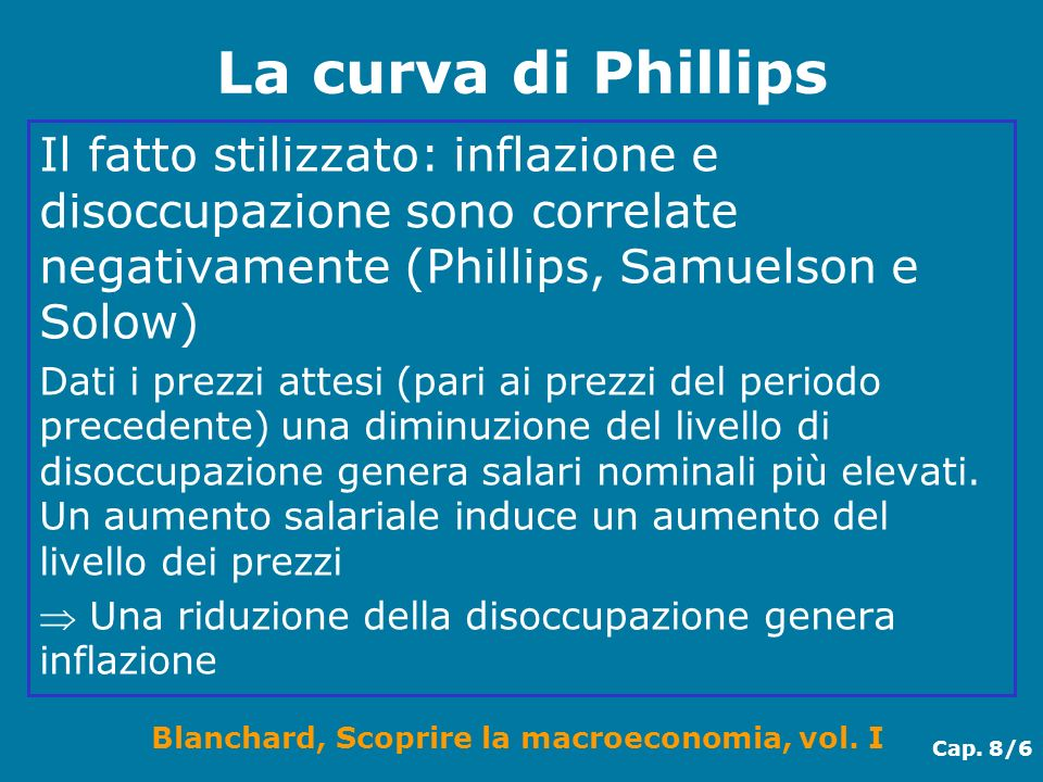 La curva di Phillips Il fatto stilizzato: inflazione e disoccupazione sono correlate negativamente (Phillips, Samuelson e Solow)