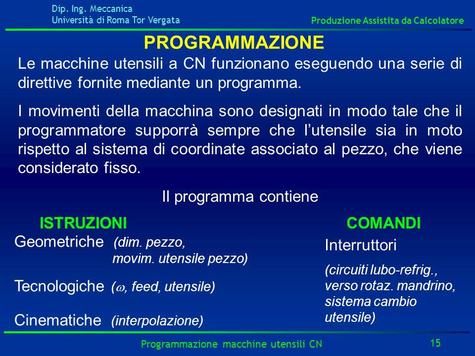 PROGRAMMAZIONELe macchine utensili a CN funzionano eseguendo una serie di direttive fornite mediante un programma.