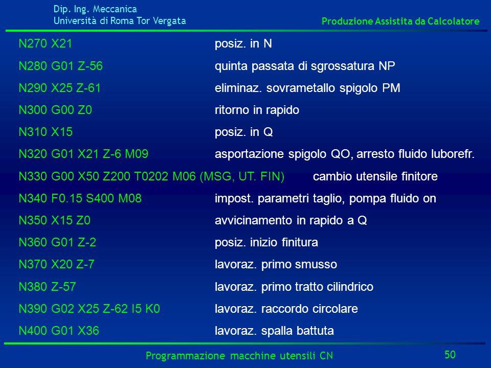 N270 X21 posiz. in NN280 G01 Z-56 quinta passata di sgrossatura NP. N290 X25 Z-61 eliminaz. sovrametallo spigolo PM.