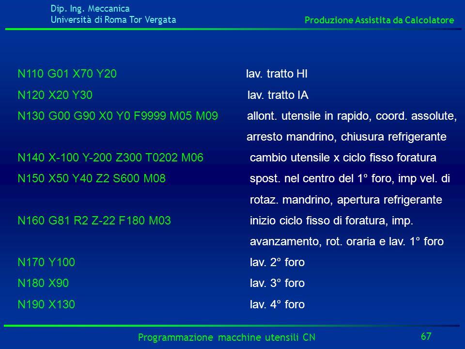 N110 G01 X70 Y20 lav. tratto HIN120 X20 Y30 lav. tratto IA.