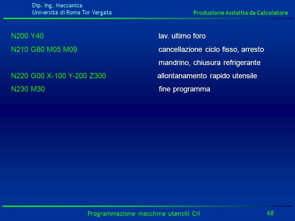 N200 Y40 lav. ultimo foroN210 G80 M05 M09 cancellazione ciclo fisso, arresto.