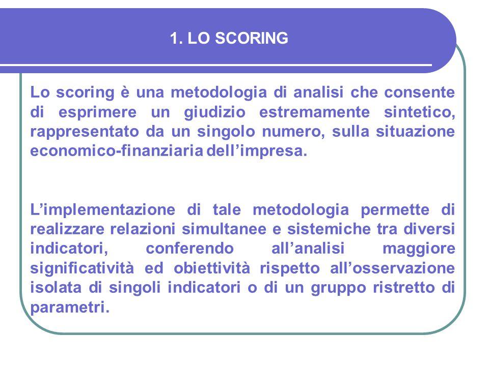 1. LO SCORING