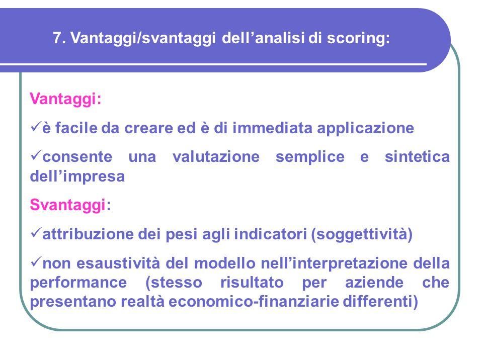 7. Vantaggi/svantaggi dell'analisi di scoring: