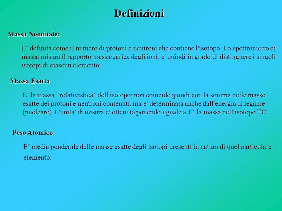 Definizioni Massa Nominale: