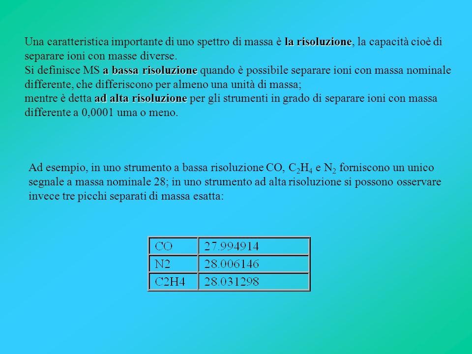 Una caratteristica importante di uno spettro di massa è la risoluzione, la capacità cioè di separare ioni con masse diverse. Si definisce MS a bassa risoluzione quando è possibile separare ioni con massa nominale differente, che differiscono per almeno una unità di massa; mentre è detta ad alta risoluzione per gli strumenti in grado di separare ioni con massa differente a 0,0001 uma o meno.