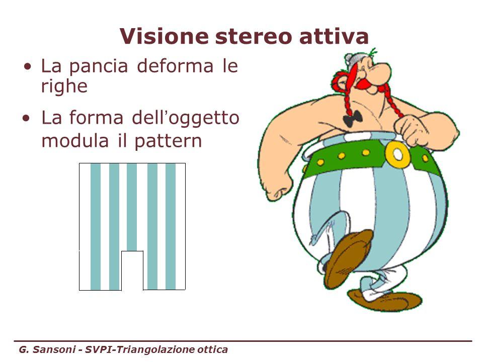 Visione stereo attiva La pancia deforma le righe