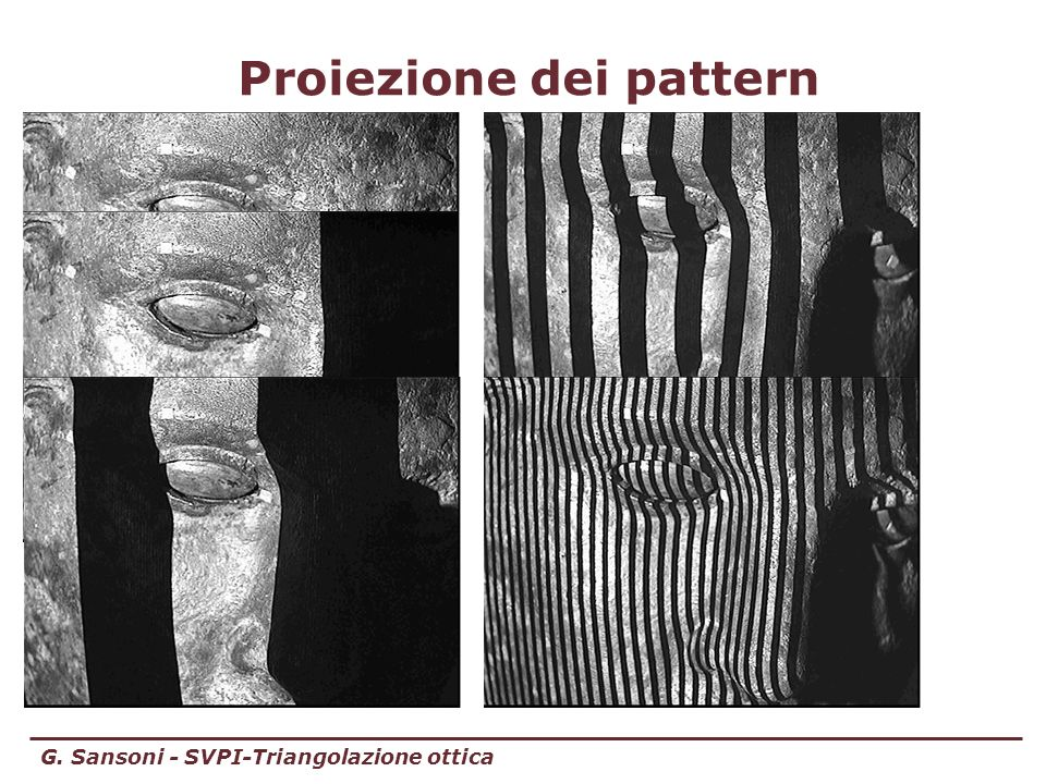Proiezione dei pattern