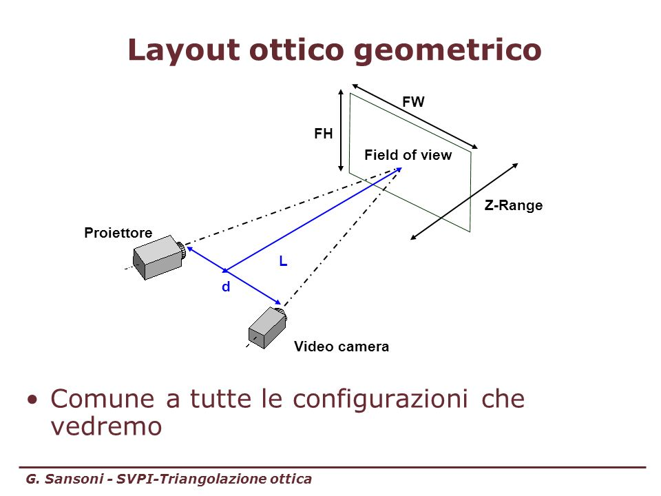 Layout ottico geometrico