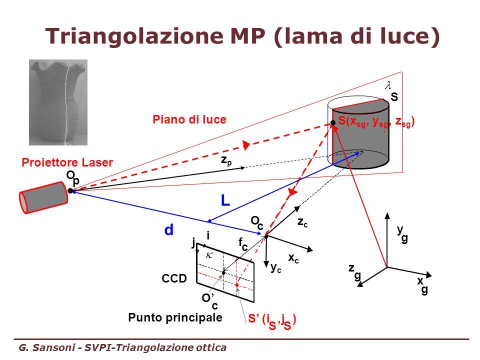 Triangolazione MP (lama di luce)