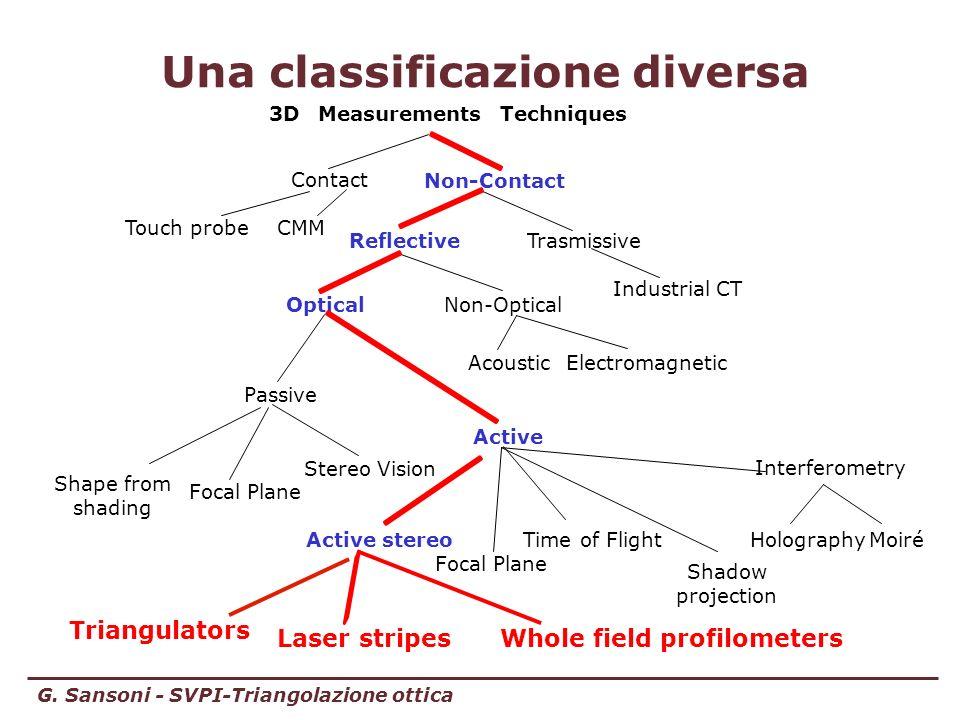 Una classificazione diversa