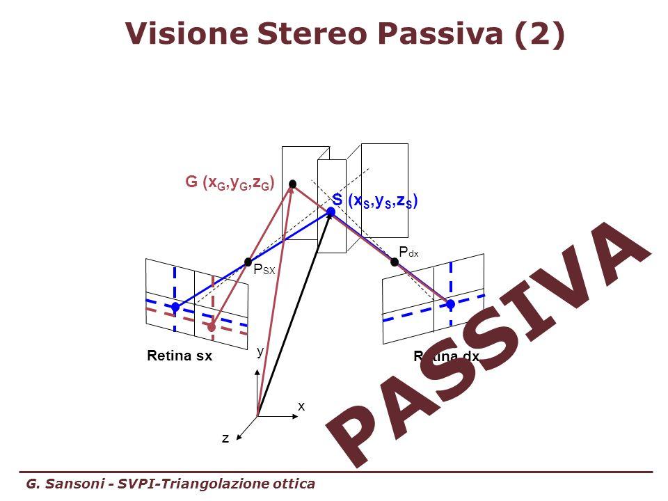 Visione Stereo Passiva (2)